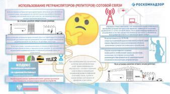 использование ретрансляторов (репитеров) сотовой связи